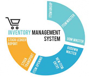 excel-tech-inventory-management-system